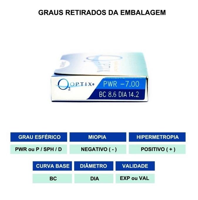 a6b6e6a72aaa5 As lentes de contato descartáveis O2 Optix da Ciba Vision transmite 5 vezes  mais oxigênio mantendo a saúde ocular, excelente conforto.